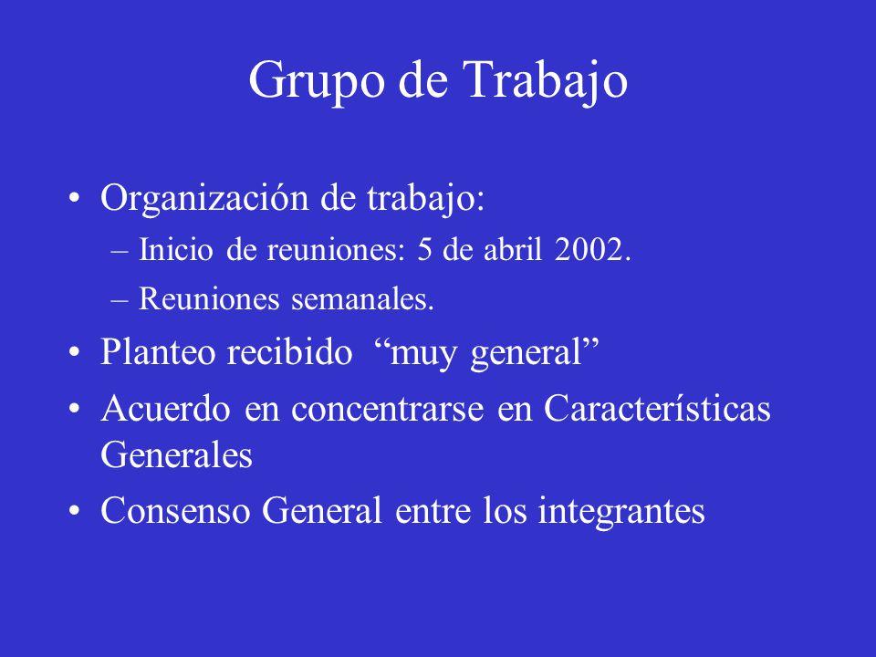Ejemplos Academia Organismos de Financiamiento Promotores (Clientes) Industria (Desarrolladores) Modelo de Menos a Más