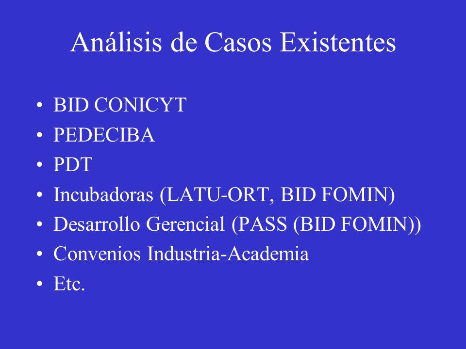 Análisis de Casos Existentes BID CONICYT PEDECIBA PDT Incubadoras (LATU-ORT, BID FOMIN) Desarrollo Gerencial (PASS (BID FOMIN)) Convenios Industria-Academia Etc.