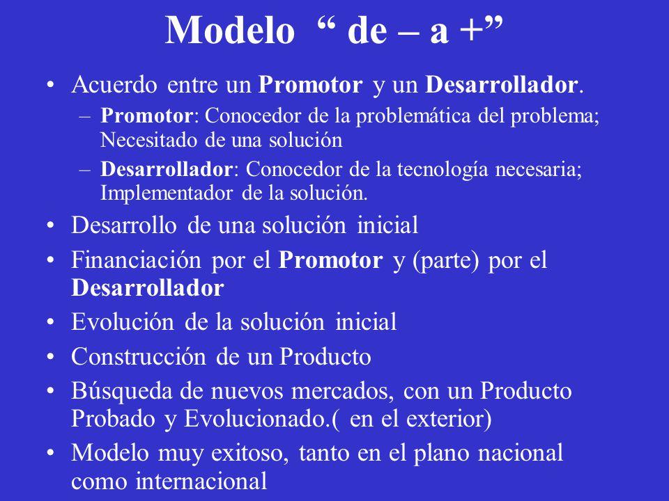 Modelo de – a + Acuerdo entre un Promotor y un Desarrollador.