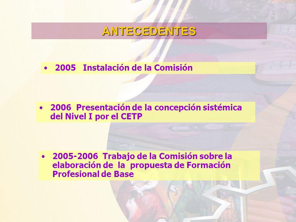 ANTECEDENTES 2005 Instalación de la Comisión 2006 Presentación de la concepción sistémica del Nivel I por el CETP 2005-2006 Trabajo de la Comisión sobre la elaboración de la propuesta de Formación Profesional de Base