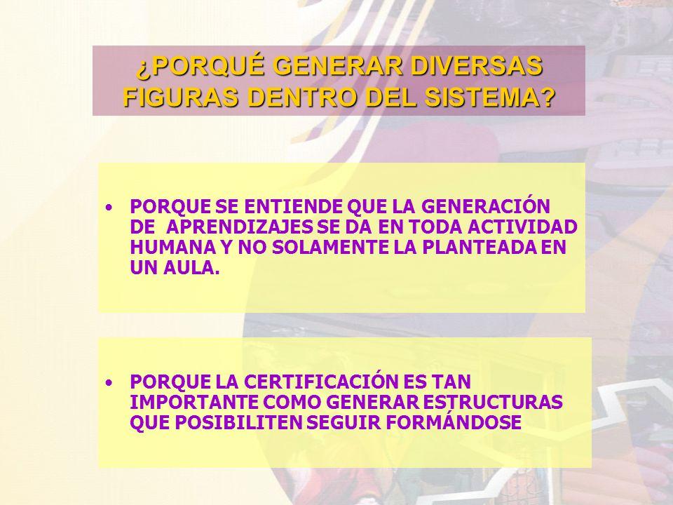 TRAS UNA POLÍTICA NACIONAL DE FORMACIÓN PROFESIONAL UTU MEC JUNAE ECAs
