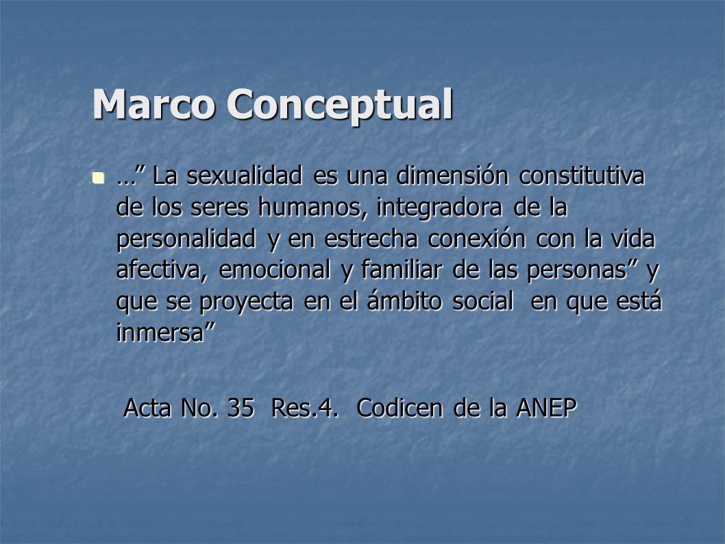 Marco Conceptual … La sexualidad es una dimensión constitutiva de los seres humanos, integradora de la personalidad y en estrecha conexión con la vida