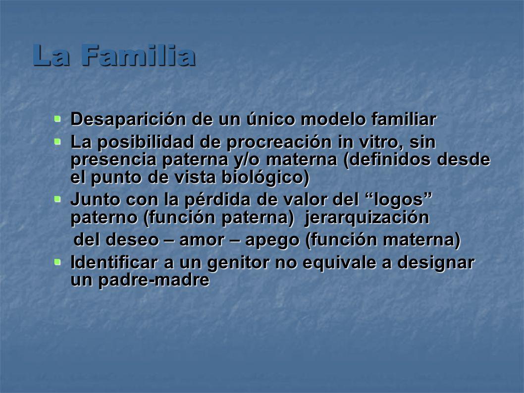 La Familia Desaparición de un único modelo familiar Desaparición de un único modelo familiar La posibilidad de procreación in vitro, sin presencia pat
