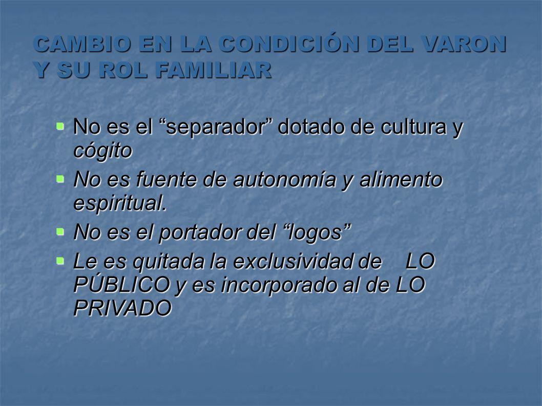 CAMBIO EN LA CONDICIÓN DEL VARON Y SU ROL FAMILIAR No es el separador dotado de cultura y cógito No es el separador dotado de cultura y cógito No es f