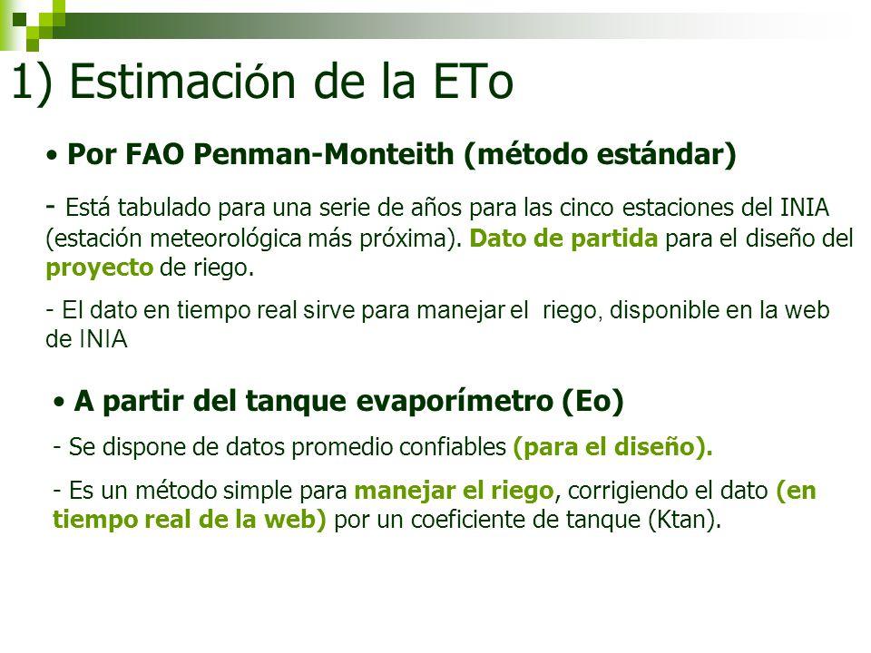1) Estimaci ó n de la ETo Por FAO Penman-Monteith (método estándar) - Está tabulado para una serie de años para las cinco estaciones del INIA (estació