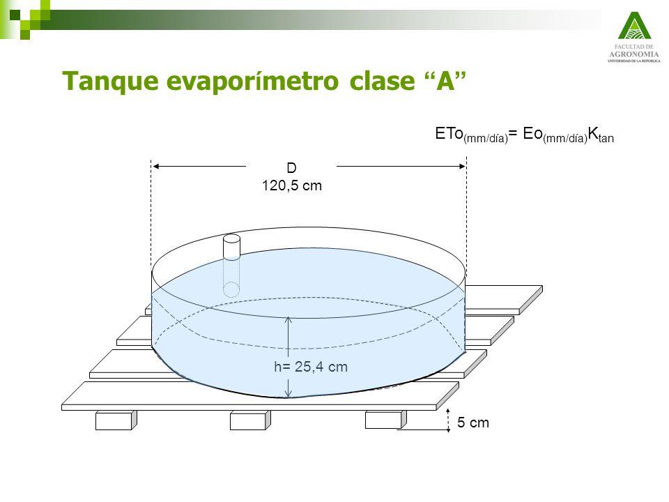 h= 25,4 cm 5 cm D 120,5 cm ETo (mm/día) = Eo (mm/día) K tan Tanque evapor í metro clase A