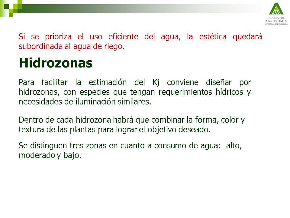 Hidrozonas Se distinguen tres zonas en cuanto a consumo de agua: alto, moderado y bajo. Para facilitar la estimación del Kj conviene diseñar por hidro