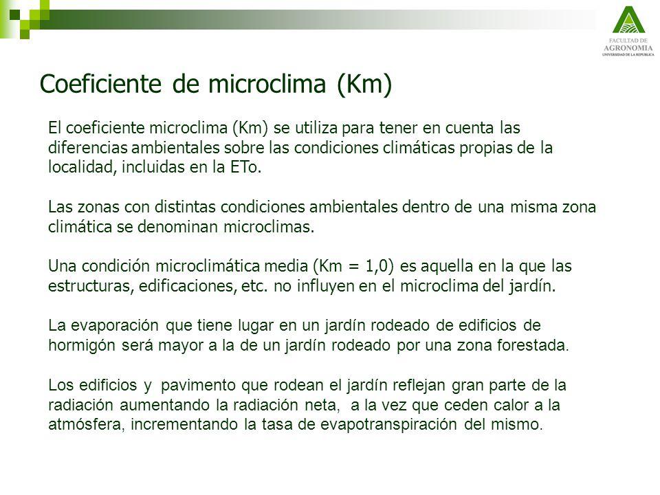 Coeficiente de microclima (Km) El coeficiente microclima (Km) se utiliza para tener en cuenta las diferencias ambientales sobre las condiciones climát