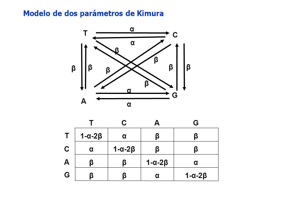 Para tiempo =0 P=0 and Q=0 De estas ecuaciones obtenemos