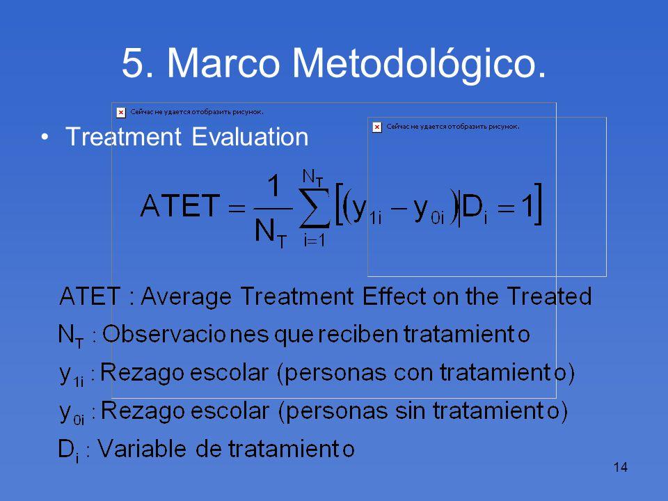 14 5. Marco Metodológico. Treatment Evaluation