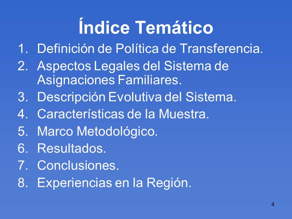 15 Índice Temático 1.Definición de Política de Transferencia.