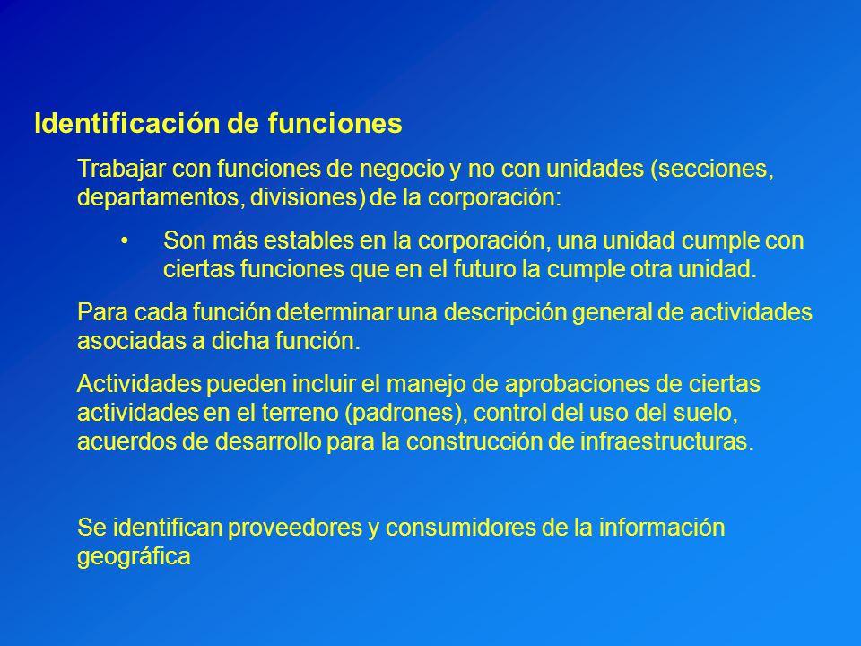 Identificación de funciones Trabajar con funciones de negocio y no con unidades (secciones, departamentos, divisiones) de la corporación: Son más esta