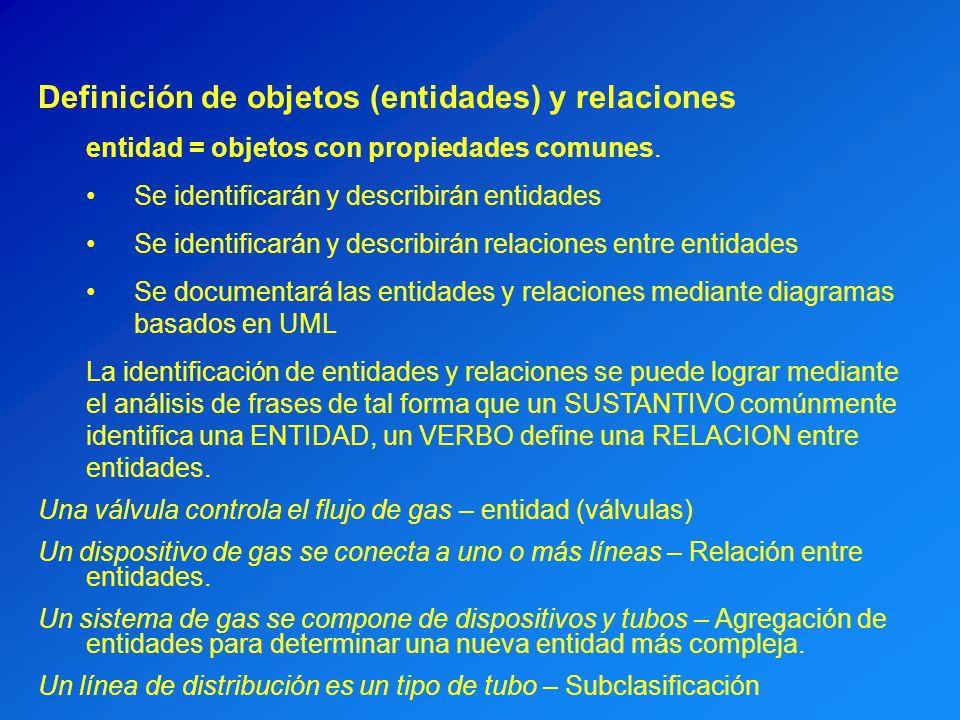 Definición de objetos (entidades) y relaciones entidad = objetos con propiedades comunes. Se identificarán y describirán entidades Se identificarán y
