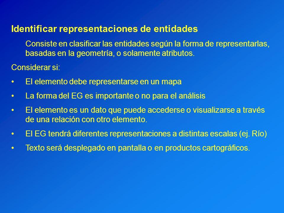 Identificar representaciones de entidades Consiste en clasificar las entidades según la forma de representarlas, basadas en la geometría, o solamente