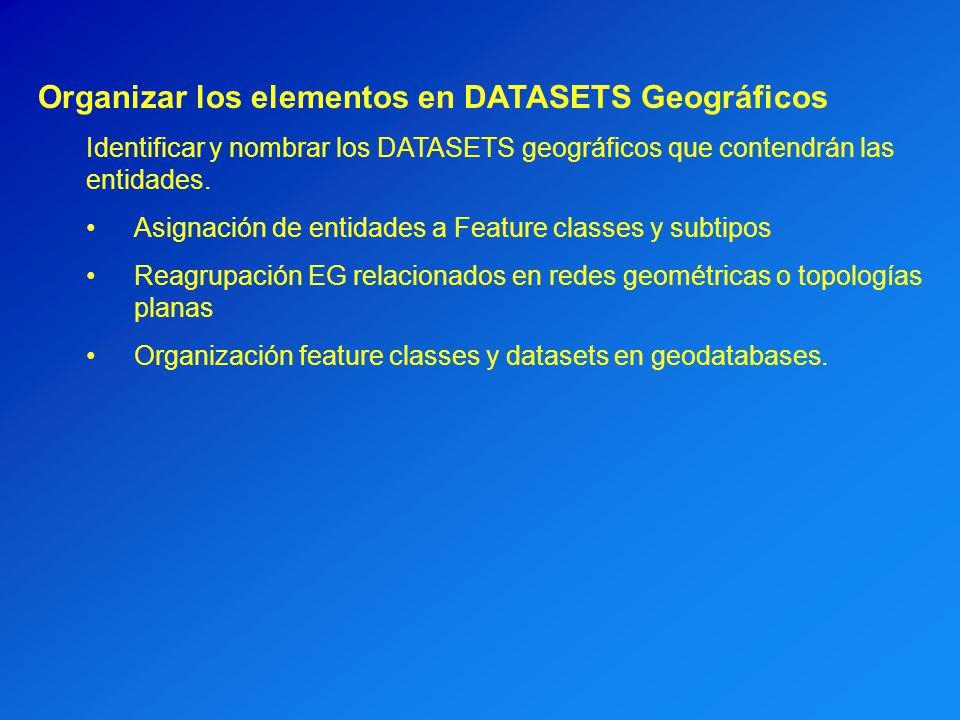 Organizar los elementos en DATASETS Geográficos Identificar y nombrar los DATASETS geográficos que contendrán las entidades. Asignación de entidades a