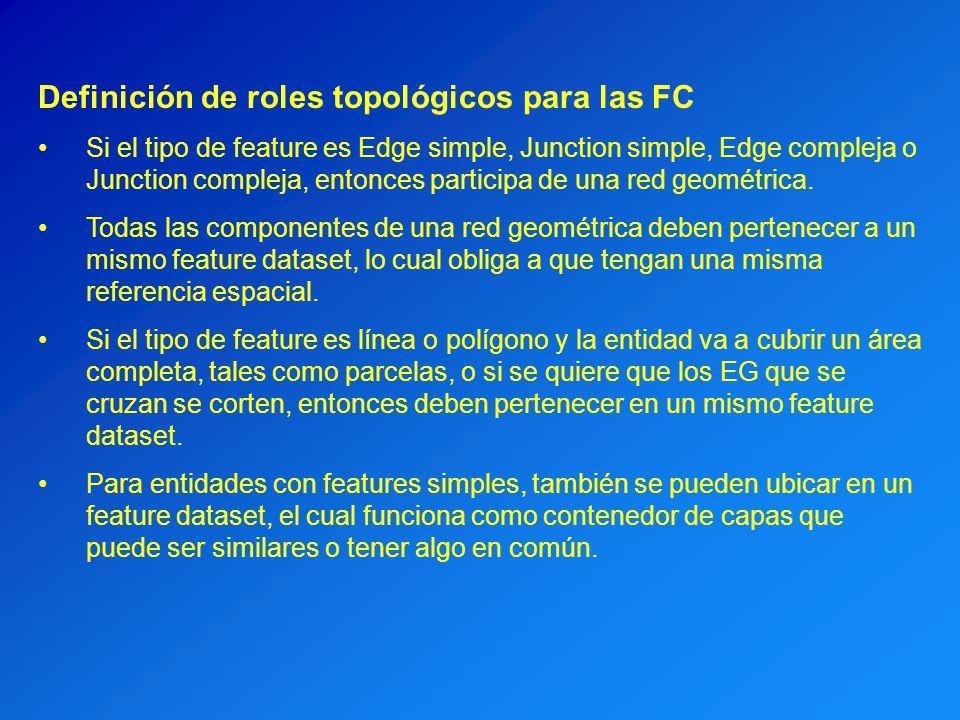 Definición de roles topológicos para las FC Si el tipo de feature es Edge simple, Junction simple, Edge compleja o Junction compleja, entonces partici