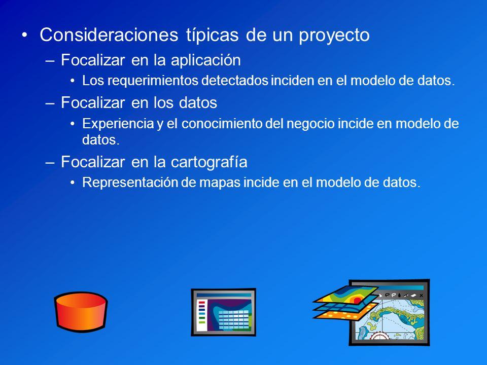 Consideraciones típicas de un proyecto –Focalizar en la aplicación Los requerimientos detectados inciden en el modelo de datos. –Focalizar en los dato