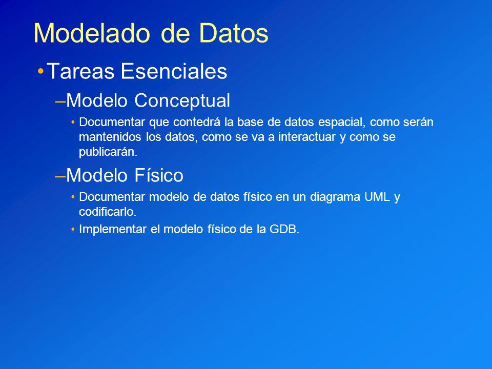 Modelado de Datos Tareas Esenciales –Modelo Conceptual Documentar que contedrá la base de datos espacial, como serán mantenidos los datos, como se va