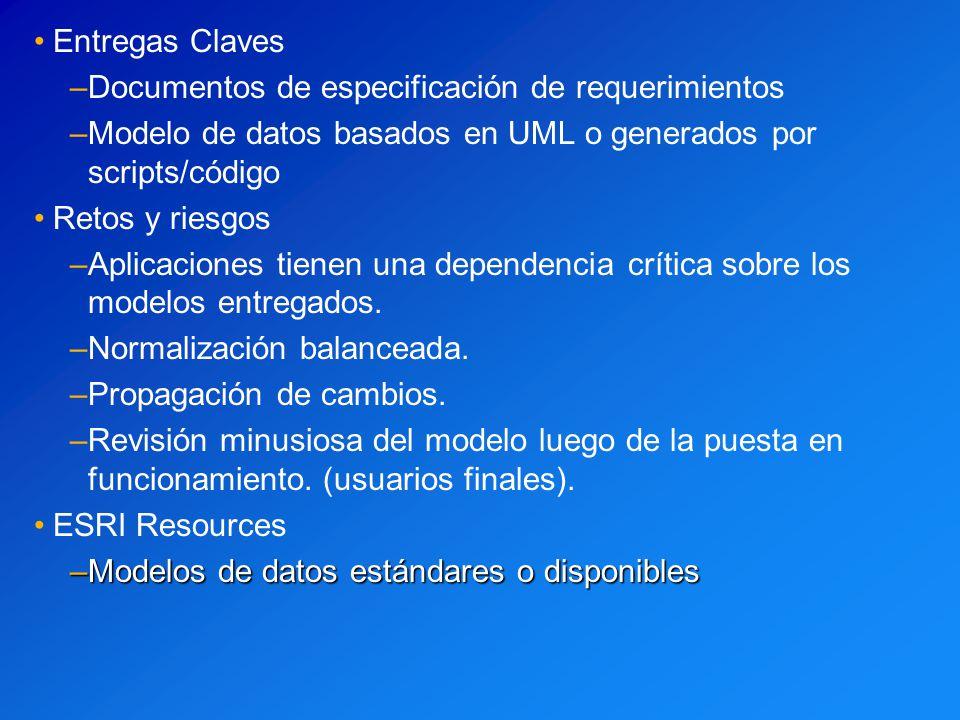 Entregas Claves –Documentos de especificación de requerimientos –Modelo de datos basados en UML o generados por scripts/código Retos y riesgos –Aplica