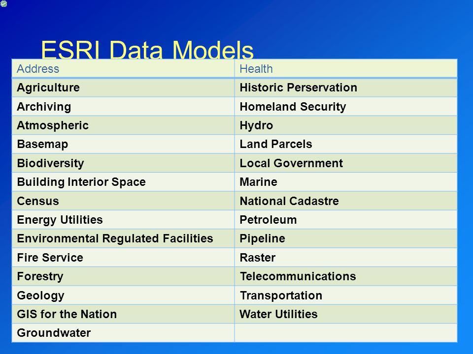ESRI Data Models AddressHealth AgricultureHistoric Perservation ArchivingHomeland Security AtmosphericHydro BasemapLand Parcels BiodiversityLocal Gove
