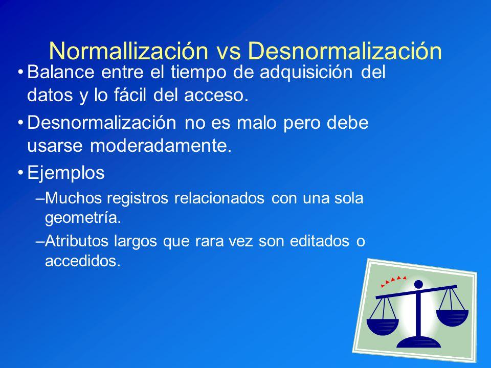 Normallización vs Desnormalización Balance entre el tiempo de adquisición del datos y lo fácil del acceso. Desnormalización no es malo pero debe usars