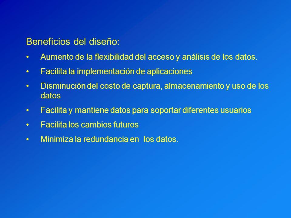 Diseño moderno de aplicaciones 1.Modelo Conceptual Inicial 2.Análisis de información, productos, datos, capas.