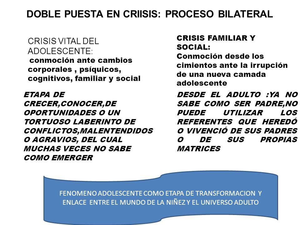 DOBLE PUESTA EN CRIISIS: PROCESO BILATERAL CRISIS VITAL DEL ADOLESCENTE : conmoción ante cambios corporales, psíquicos, cognitivos, familiar y social