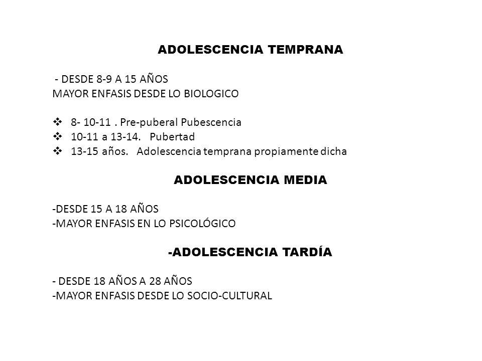 ADOLESCENCIA TEMPRANA - DESDE 8-9 A 15 AÑOS MAYOR ENFASIS DESDE LO BIOLOGICO 8- 10-11. Pre-puberal Pubescencia 10-11 a 13-14. Pubertad 13-15 años. Ado