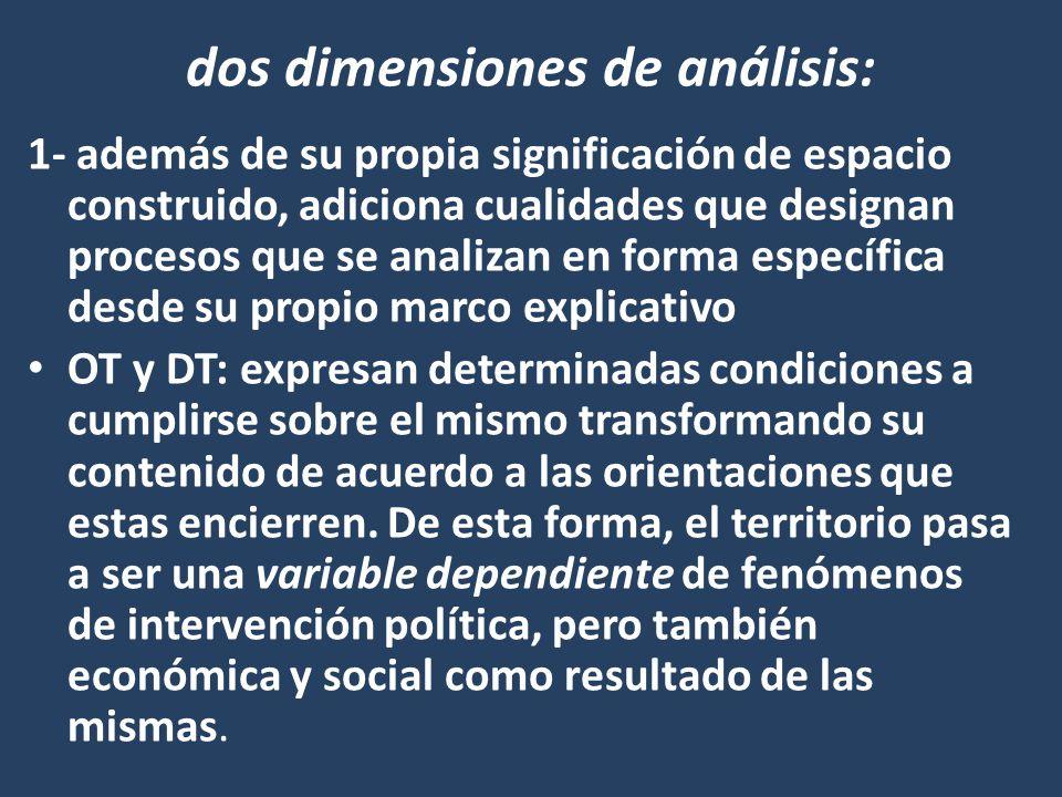 dos dimensiones de análisis: 1- además de su propia significación de espacio construido, adiciona cualidades que designan procesos que se analizan en