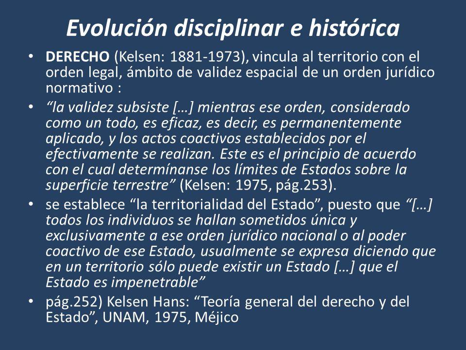 Evolución disciplinar e histórica DERECHO (Kelsen: 1881-1973), vincula al territorio con el orden legal, ámbito de validez espacial de un orden jurídi