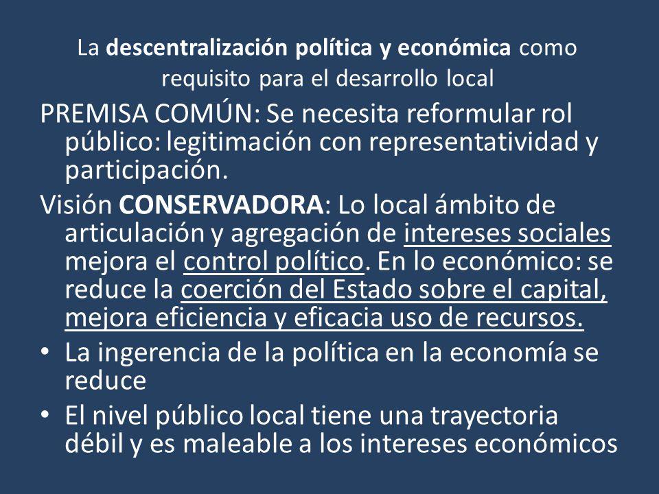 La descentralización política y económica como requisito para el desarrollo local PREMISA COMÚN: Se necesita reformular rol público: legitimación con representatividad y participación.