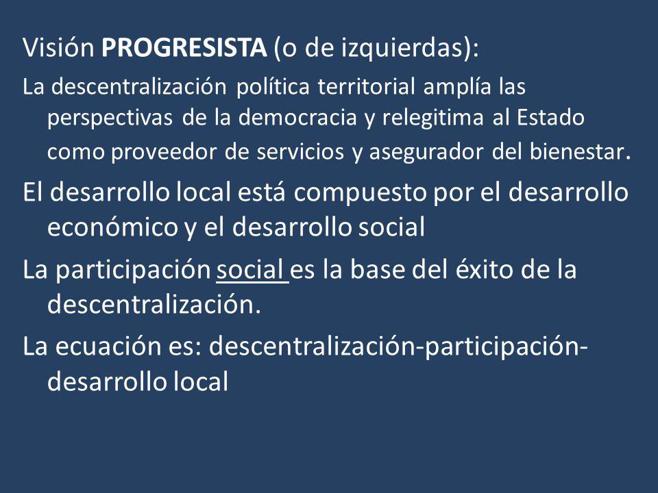 Visión PROGRESISTA (o de izquierdas): La descentralización política territorial amplía las perspectivas de la democracia y relegitima al Estado como p