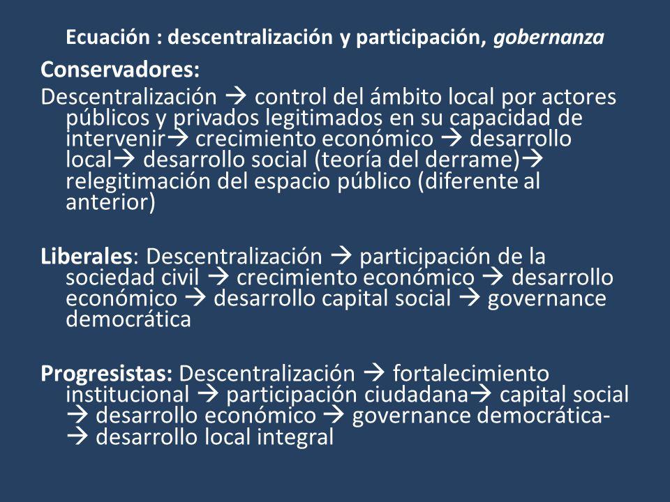 Ecuación : descentralización y participación, gobernanza Conservadores: Descentralización control del ámbito local por actores públicos y privados leg