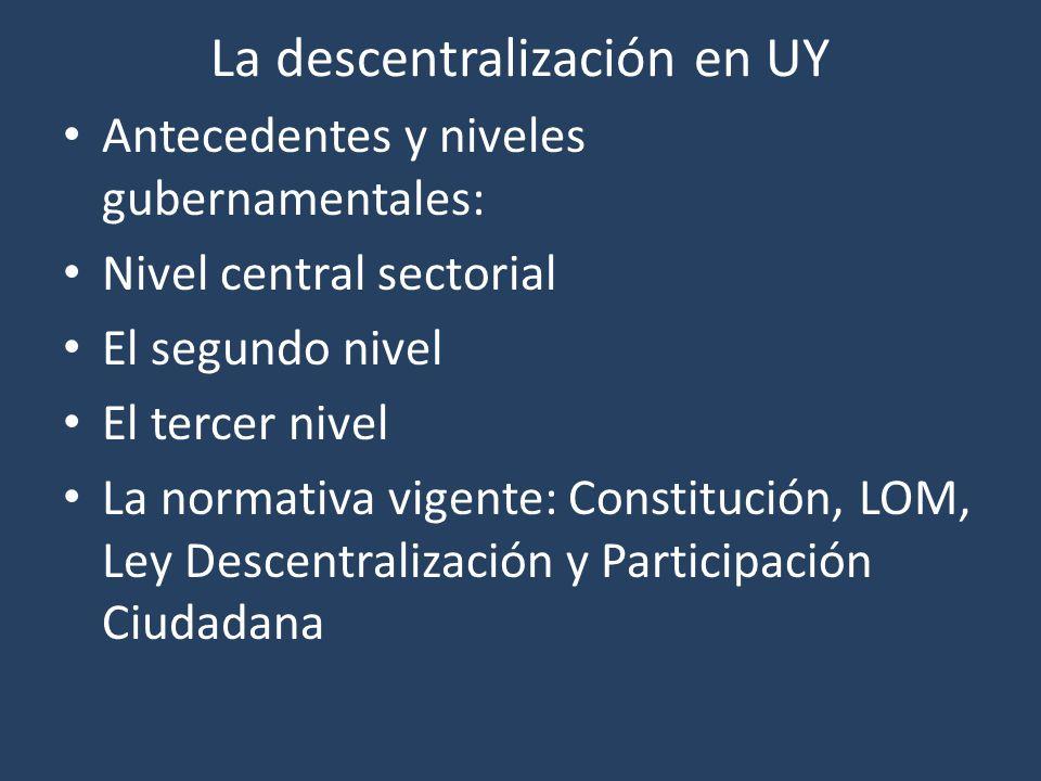 La descentralización en UY Antecedentes y niveles gubernamentales: Nivel central sectorial El segundo nivel El tercer nivel La normativa vigente: Constitución, LOM, Ley Descentralización y Participación Ciudadana