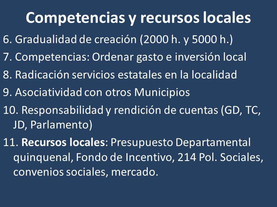 Competencias y recursos locales 6. Gradualidad de creación (2000 h. y 5000 h.) 7. Competencias: Ordenar gasto e inversión local 8. Radicación servicio