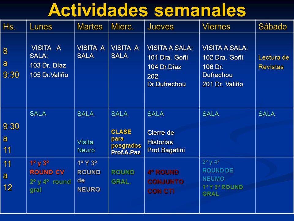 Actividades semanales Hs.LunesMartesMierc.JuevesViernesSábado 8a9:30 VISITA A SALA: VISITA A SALA: 103 Dr.