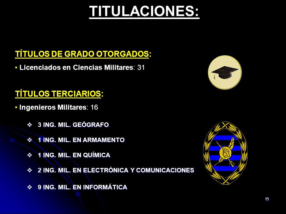 14 Licenciatura en Ciencias Militares