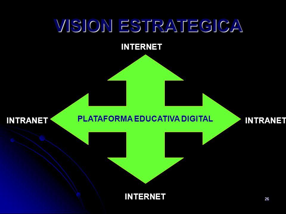 25 PROYECTO DE SISTEMA DE EDUCACION A DISTANCIA DEL EJERCITO