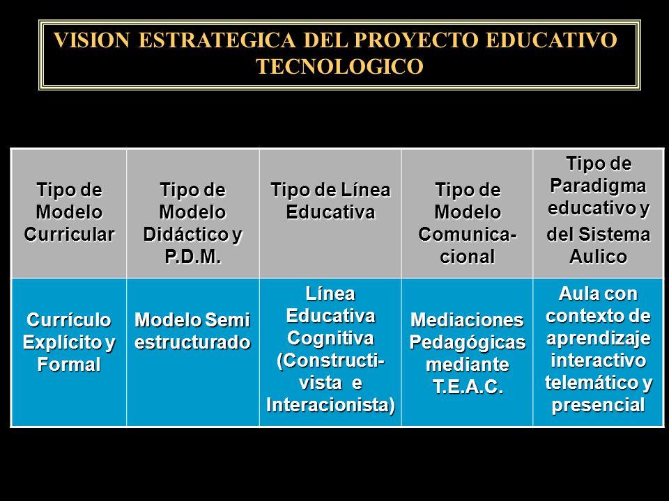 27 La Tele educación como sistema........ PROYECTO TECNOLOGICO DE EAD DEL I.M.E.S.