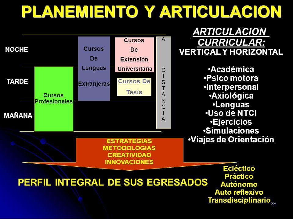 Tipo de Modelo Curricular Tipo de Modelo Didáctico y P.D.M.