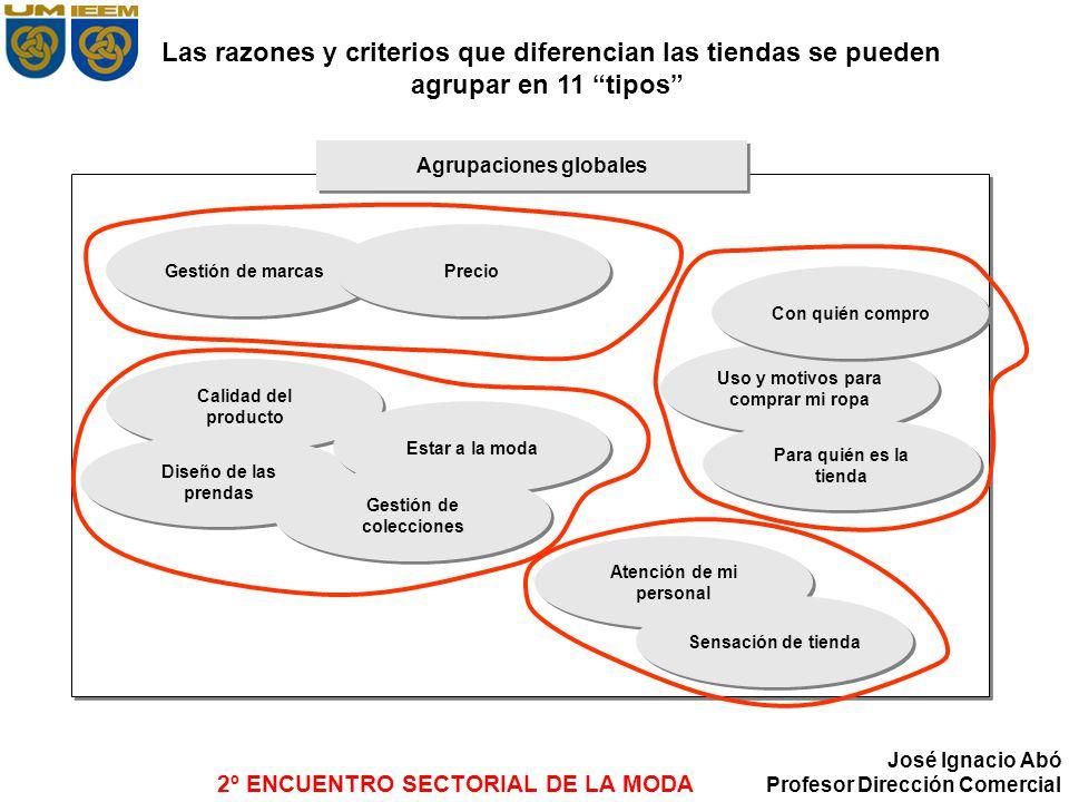 2º ENCUENTRO SECTORIAL DE LA MODA José Ignacio Abó Profesor Dirección Comercial Las razones y criterios que diferencian las tiendas se pueden agrupar