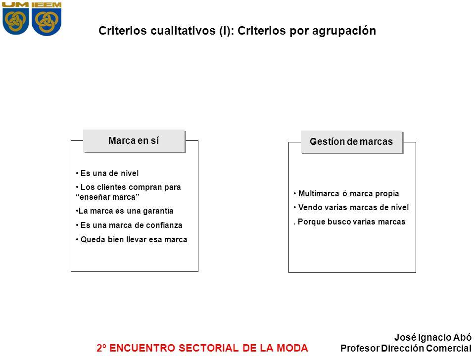 2º ENCUENTRO SECTORIAL DE LA MODA José Ignacio Abó Profesor Dirección Comercial Criterios cualitativos (I): Criterios por agrupación Es una de nivel L