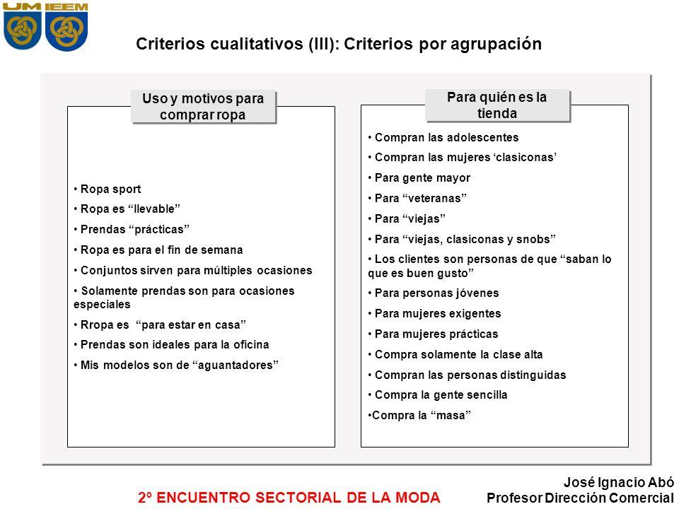 2º ENCUENTRO SECTORIAL DE LA MODA José Ignacio Abó Profesor Dirección Comercial Criterios cualitativos (III): Criterios por agrupación Ropa sport Ropa