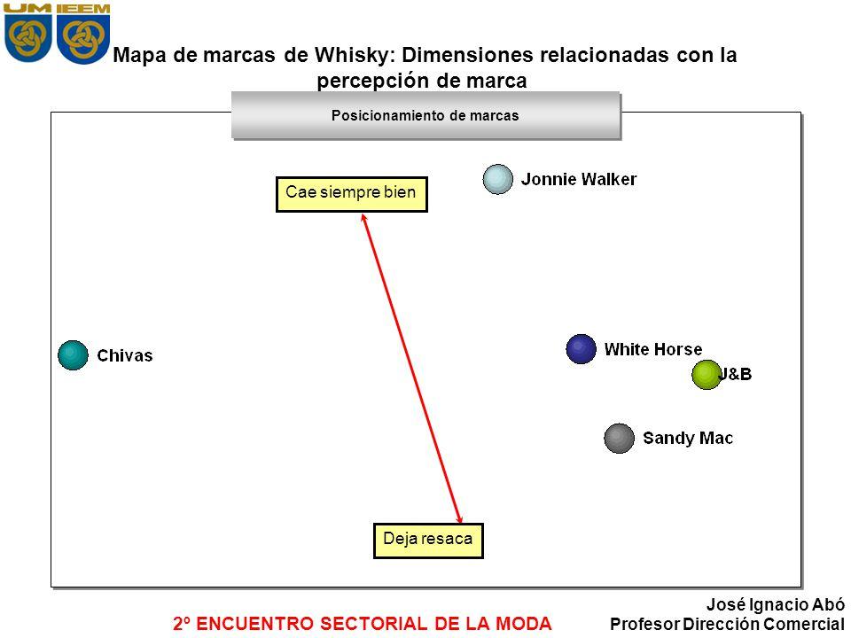 2º ENCUENTRO SECTORIAL DE LA MODA José Ignacio Abó Profesor Dirección Comercial Mapa de marcas de Whisky: Dimensiones relacionadas con la percepción d
