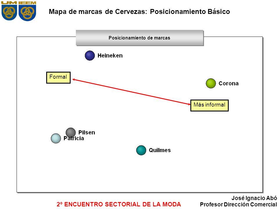 2º ENCUENTRO SECTORIAL DE LA MODA José Ignacio Abó Profesor Dirección Comercial Mapa de marcas de Cervezas: Posicionamiento Básico Posicionamiento de