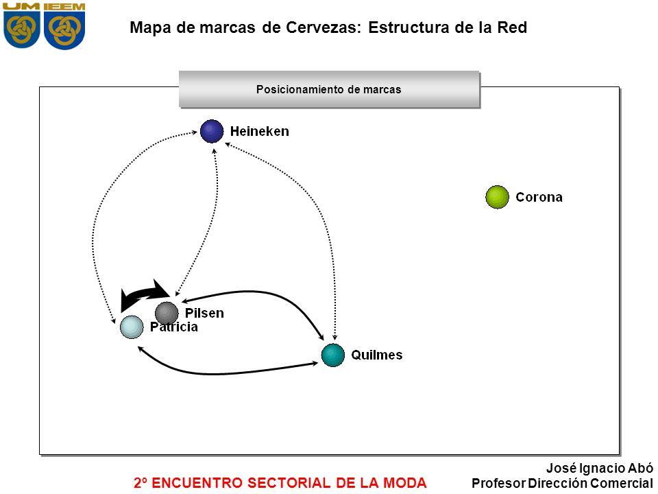 2º ENCUENTRO SECTORIAL DE LA MODA José Ignacio Abó Profesor Dirección Comercial Mapa de marcas de Cervezas: Estructura de la Red Posicionamiento de ma