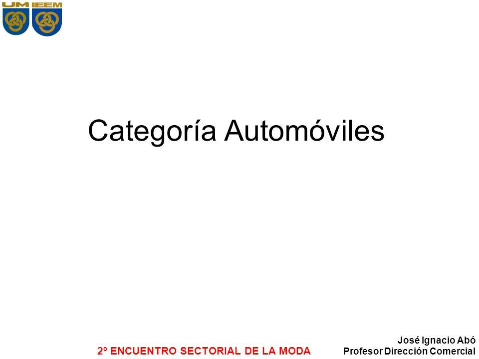 2º ENCUENTRO SECTORIAL DE LA MODA José Ignacio Abó Profesor Dirección Comercial Categoría Automóviles