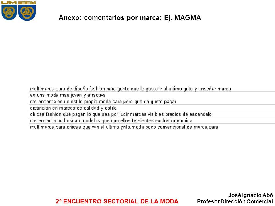 2º ENCUENTRO SECTORIAL DE LA MODA José Ignacio Abó Profesor Dirección Comercial Anexo: comentarios por marca: Ej. MAGMA