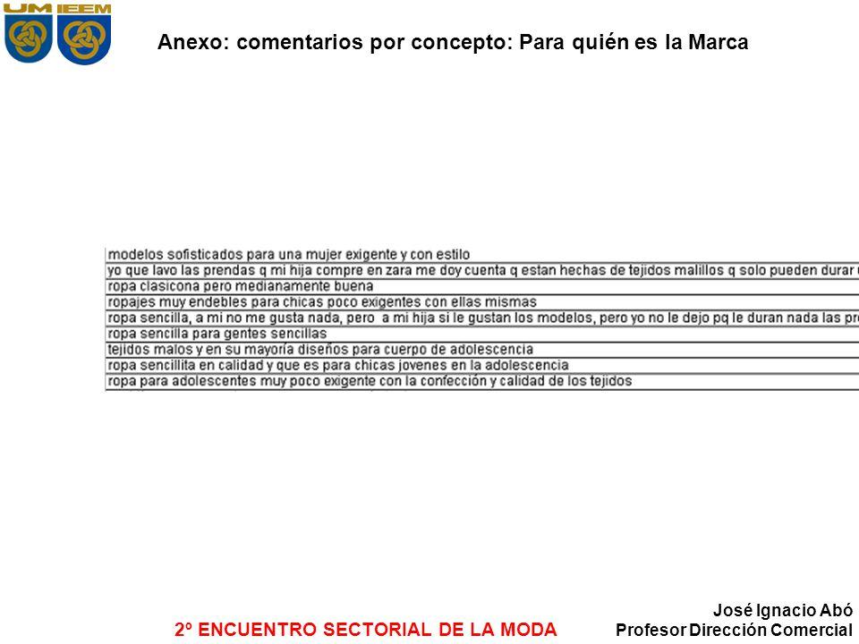 2º ENCUENTRO SECTORIAL DE LA MODA José Ignacio Abó Profesor Dirección Comercial Anexo: comentarios por concepto: Para quién es la Marca