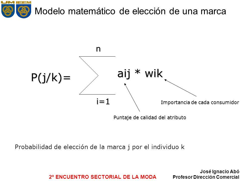 2º ENCUENTRO SECTORIAL DE LA MODA José Ignacio Abó Profesor Dirección Comercial aij * wik P(j/k)= Probabilidad de elección de la marca j por el indivi